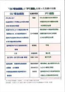◎iPS細胞と臍帯血の幹細胞の違い_R.JPG