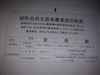 綾町自然生態系農業認定区分け.JPG